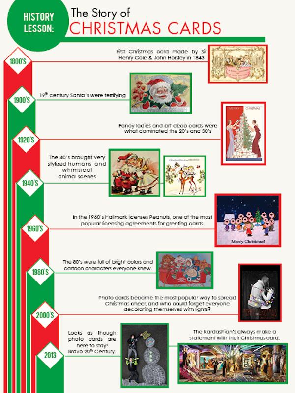The History of Christmas Cards - Atlanta Web, Print, Multimedia, and ...
