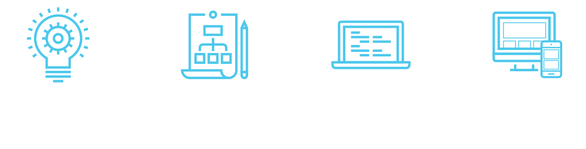 Graphic showing the creative process of Evaluate, Prototype, Develop, Analyze, and Iterate
