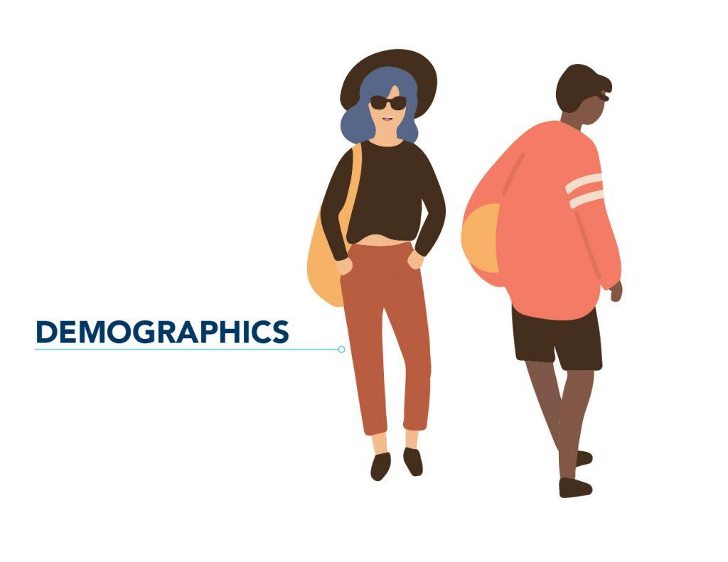 Lead Generation Demographics