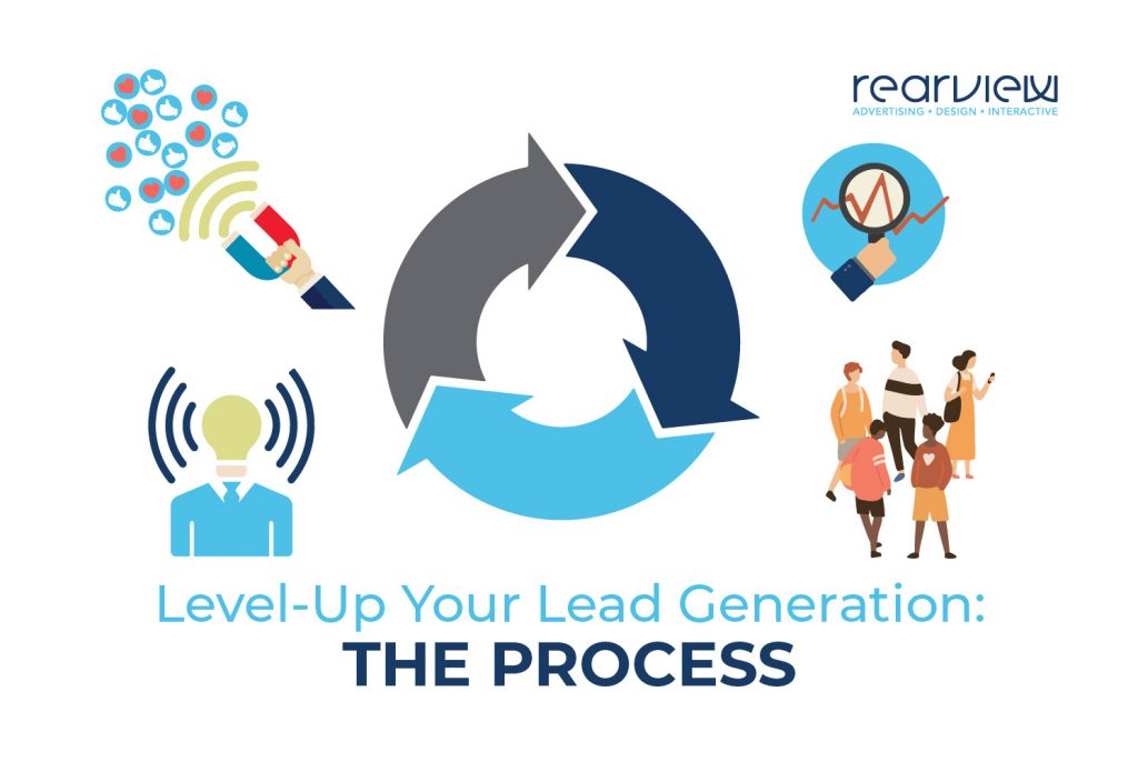 Level Up Your Lead Generation: The Process